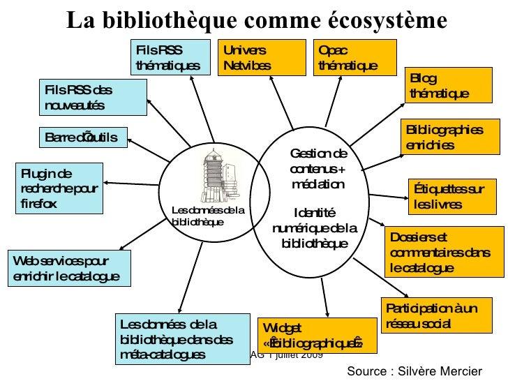 La bibliothèque comme écosystème                      FilsRSS         Univers           Op c                              ...