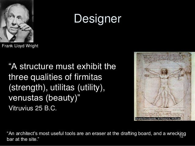 you want to be an Architect..?