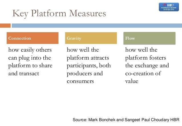 platform scale sangeet paul choudary pdf