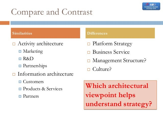 Compare and contrast two approaches to management by different organizations