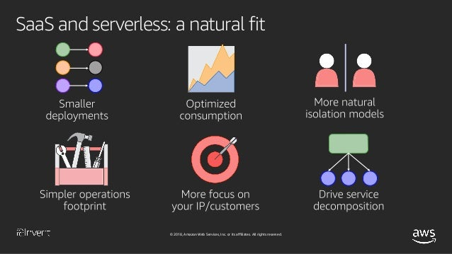 Architecting Next Generation Serverless SaaS Solutions on AWS (ARC324-R1) - AWS re:Invent 2018 Slide 3
