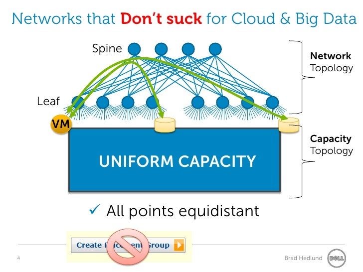 Networks that Don't suck for Cloud & Big Data           Spine                                                 Network     ...