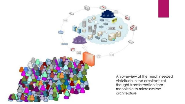 An overview of the much needed vicissitude in the architectural thought transformation from monolithic to microservices ar...