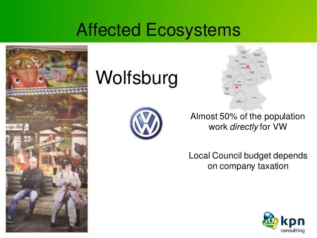 Affected Ecosystems Wolfsburg Almost 50% of the population work directly for VW Local Council budget depends on company ta...