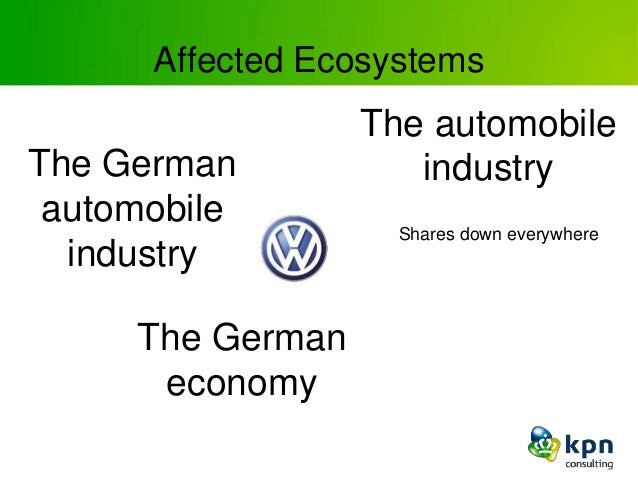 Affected Ecosystems The automobile industry Shares down everywhere The German automobile industry The German economy
