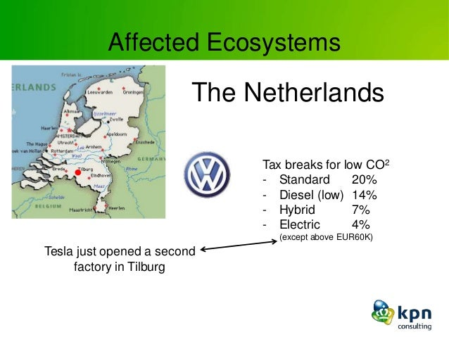 Affected Ecosystems The Netherlands Tax breaks for low CO2 - Standard 20% - Diesel (low) 14% - Hybrid 7% - Electric 4% (ex...