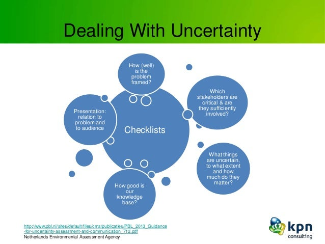 Dealing With Uncertainty Checklists Presentation: relation to problem and to audience Which stakeholders are critical & ar...