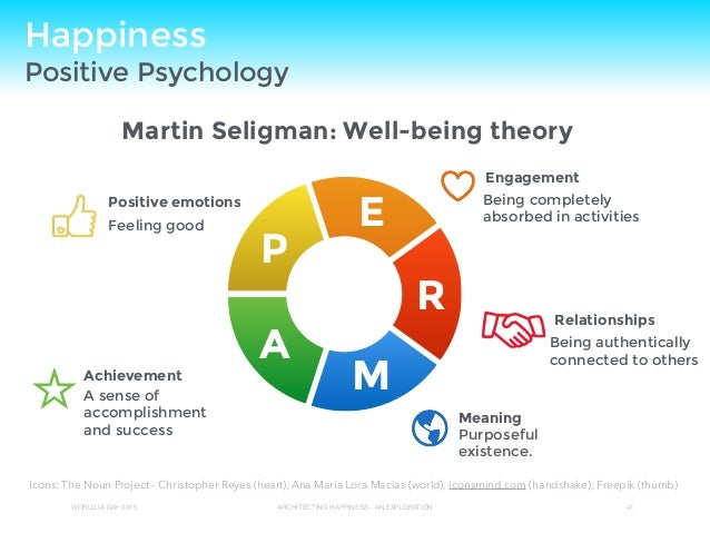 occupational theory and well being The organisational health framework is a theory-based approach to the management of employee wellbeing and the prevention of occupational.