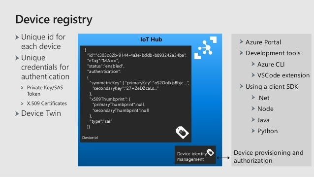 Azure Java Sdk Authentication