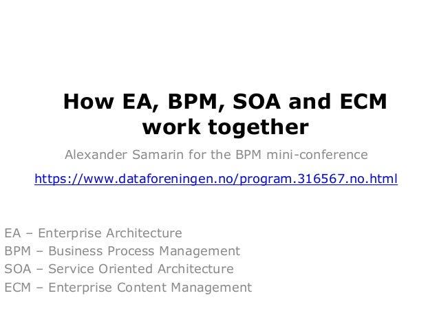 How EA, BPM, SOA and ECM work together Alexander Samarin for the BPM mini-conference https://www.dataforeningen.no/program...