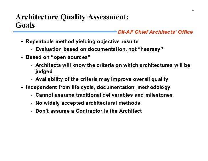 The Architects Job 1996 Version