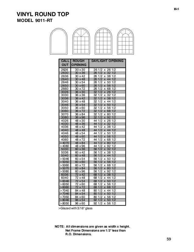 Architectural Manual