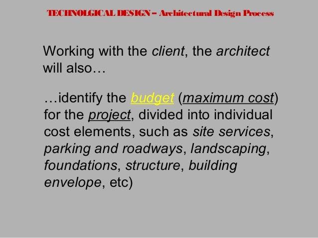 Architectural Design Process