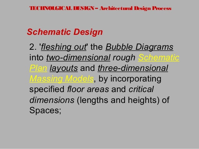 Architectural Design Process Form Orientation And Sunlight