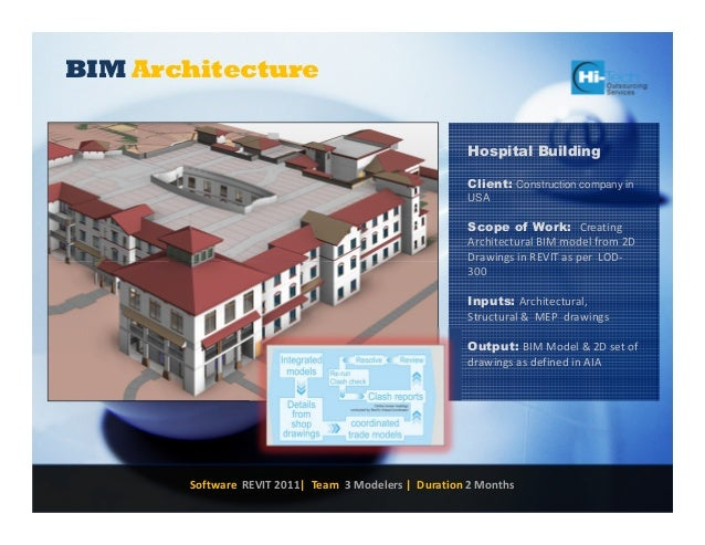 Architectural engineering construction aec projects for Aec architecture engineering construction