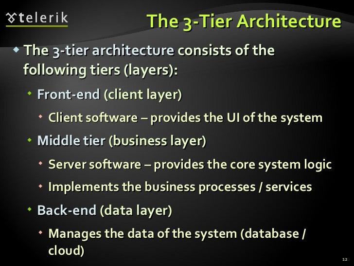 The 3-Tier Architecture <ul><li>The  3-tier architecture  consists of the following tiers (layers): </li></ul><ul><ul><li>...
