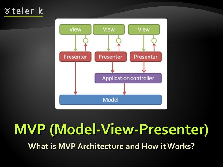 MVP (Model-View-Presenter) What is MVP Architecture and How it Works?
