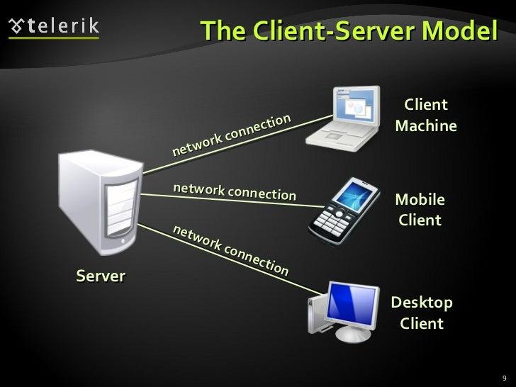 The Client-Server Model Server Desktop Client Mobile Client Client Machine network connection network connection network c...