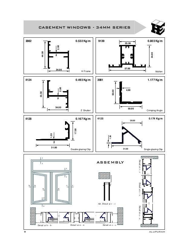 Architectural aluminium extrutions hindalco