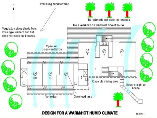 Architectural design for Best house design hot climate