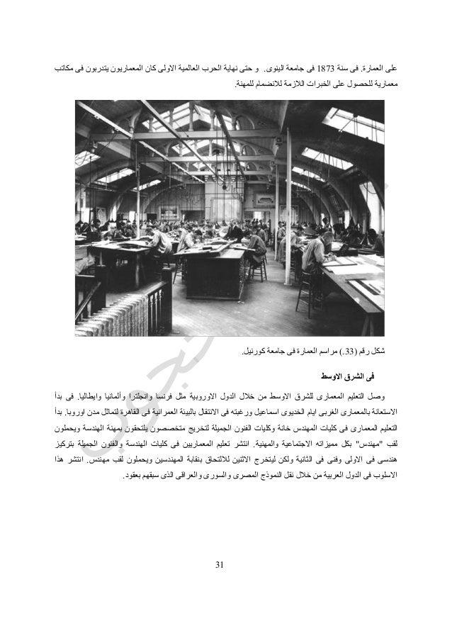 35 العمارة على.سنة فى5193الينوى جامعة فى.مكاتب فى يتدربون المعماريون كان االولى العالمية الحر...
