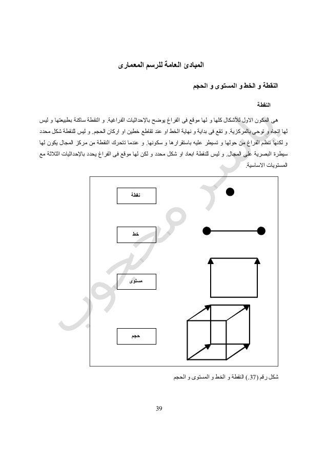 39 المعمارى للرسم العامة المبادئ الحجم و المستوى و الخط و النقطة النقطة الفراغية باإلحداثيات ...