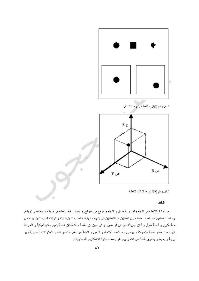 41 رقم شكل(38.)االشكال بداية النقطة رقم شكل(39.)النقطة احداثيات الخط الفراغ فى موقع و اتجاه ...