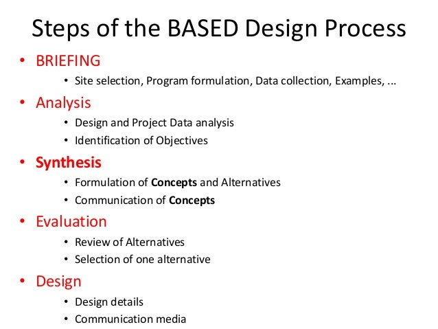 Architectural design process steps ppt