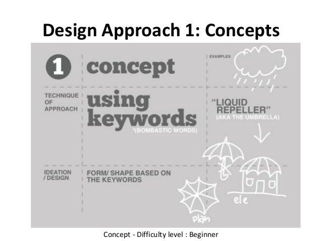 Interior Design Concept Keywords Psoriasisguru Com Home Design