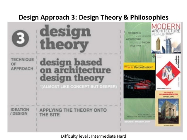 Architecture Design Theory architectural design concepts approaches
