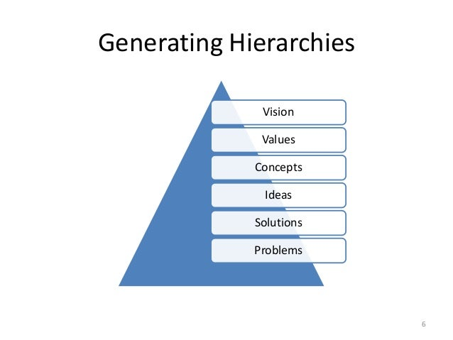 6. Generating Hierarchies 6 Vision Values ...