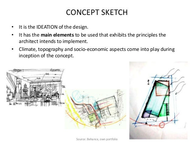 Wonderful Architecture Design Concept Examples Diagram Concepts