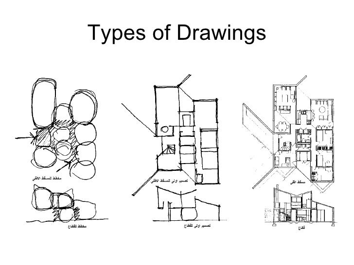 Architectural drawings the language of architectural design for Types of architecture design