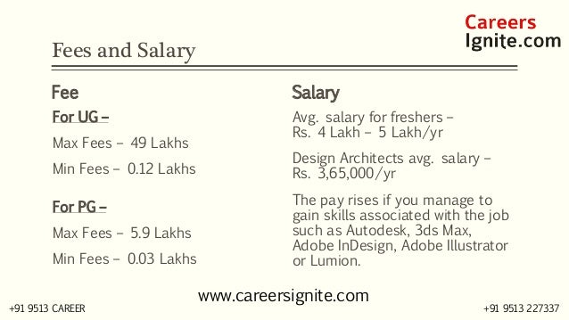 architectural engineering salary. Simple Engineering 7 On Architectural Engineering Salary T