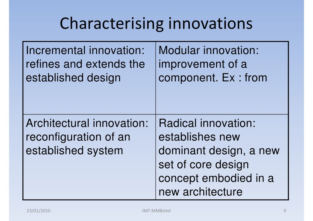 architectural innovation the reconfiguration of existing A review - architectural innovation: the reconfiguration of existing product technologies and the failure of established firms essays: over 180,000 a review - architectural innovation: the reconfiguration of existing product technologies and the failure of established firms essays, a review - architectural innovation: the reconfiguration.