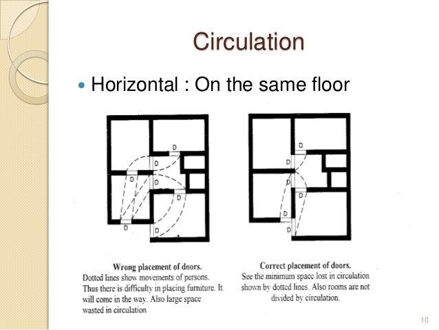 High Quality Circulation  Horizontal : On The Same Floor 10 ...