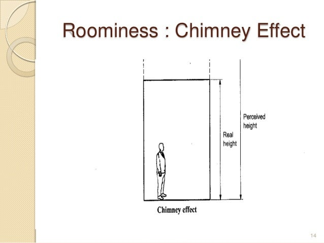 Roominess : Chimney Effect 14