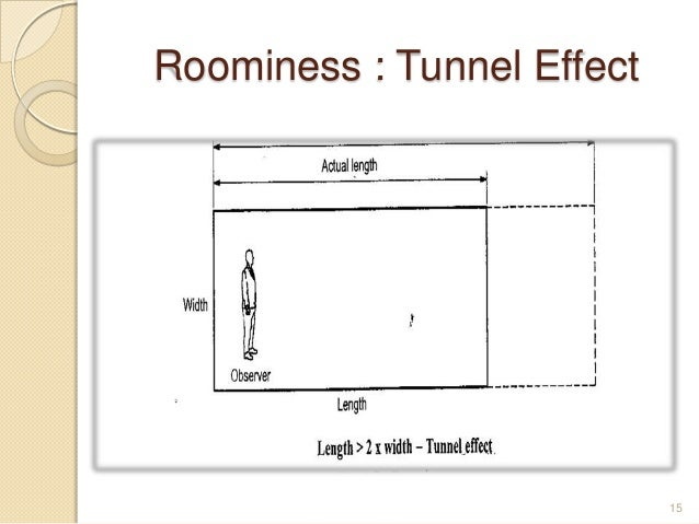 Roominess : Tunnel Effect 15