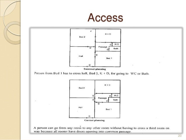 Access 20
