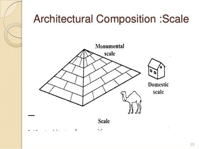 Architectural Composition :Scale 23