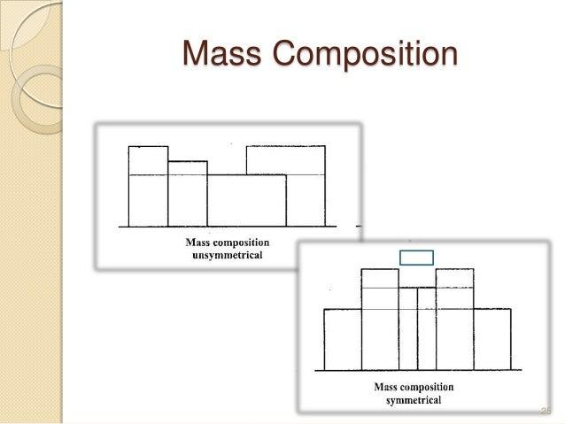 Mass Composition 25