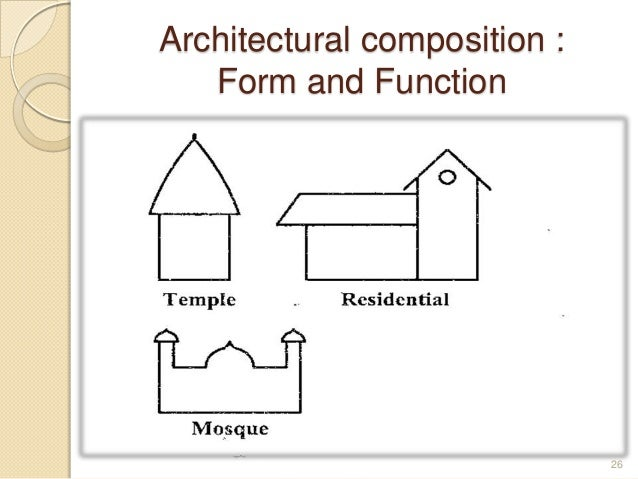 Architectural composition : Form and Function 26