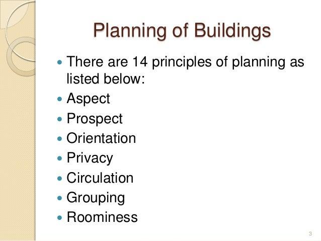 Architectural planning and design of buildings pune university se civil bscoer jspm group  dr. banhatti Slide 3
