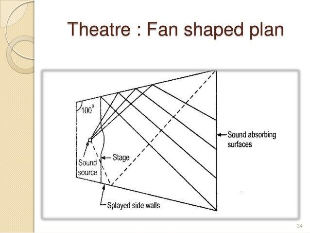 Theatre : Fan shaped plan 34