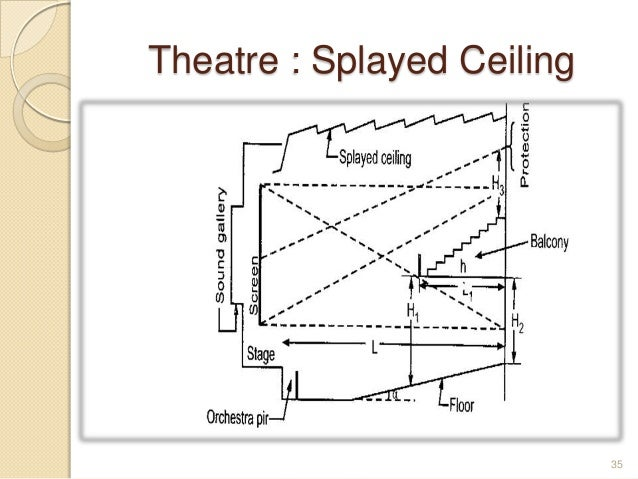 Theatre : Splayed Ceiling 35