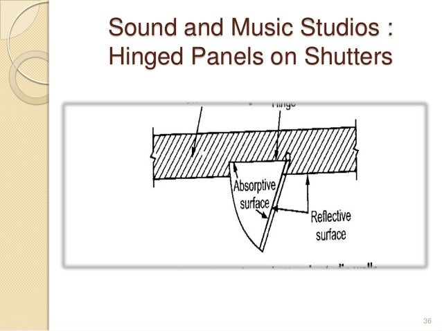 Sound and Music Studios : Hinged Panels on Shutters 36