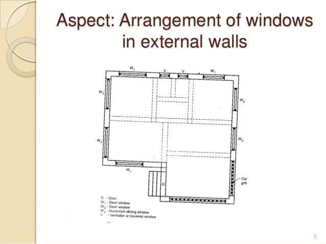 Aspect: Arrangement of windows in external walls 5