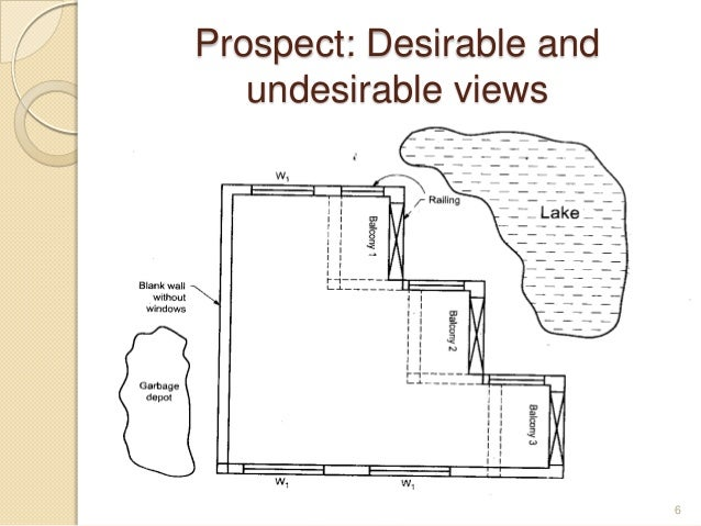 Prospect: Desirable and undesirable views 6