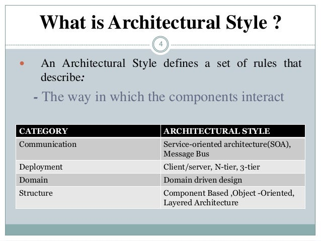 4  An Architectural Style defines a set of rules that describe: - The way in which the components interact CATEGORY ARCHI...