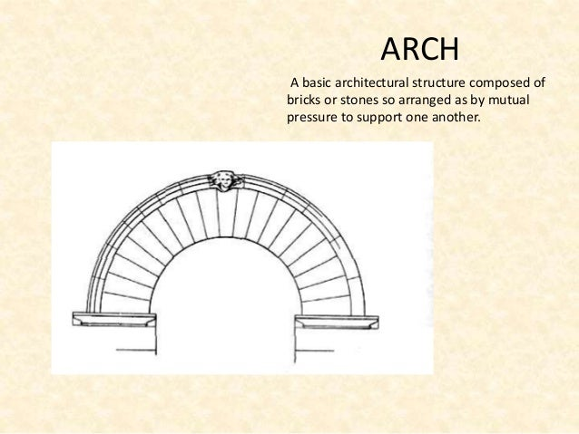 Classical Architecture Terms: ARCHITECTURAL TERMS 1